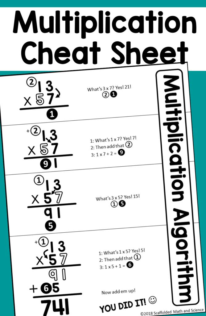 Multiplication Cheat Sheet | Multiplication Anchor Charts