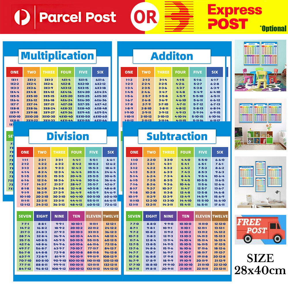 Multiplication Educational Times Tables Maths Learning Children Kid Chart  Poster