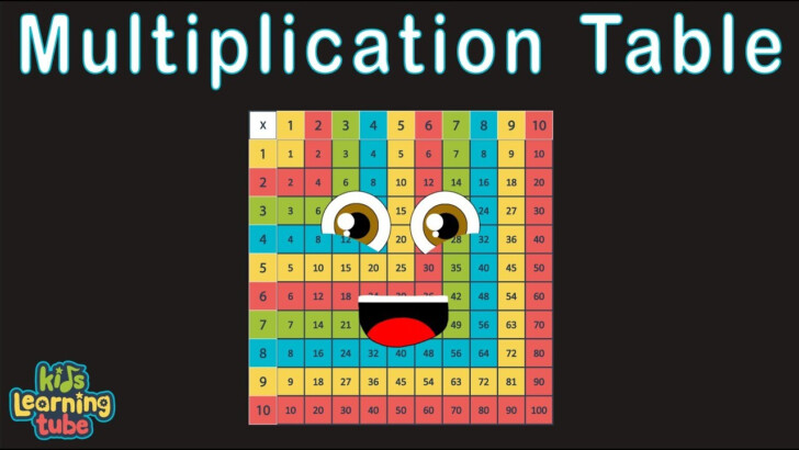 0-20 Multiplication Chart