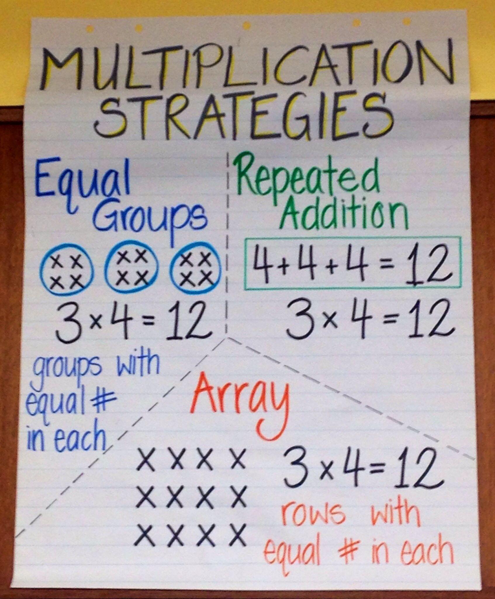 Multiplication Strategies Anchor Chart   Math Anchor Charts