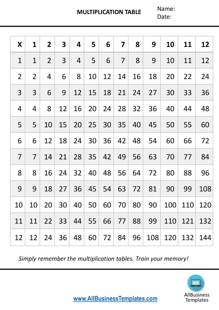 Multiplication Table 1 To 12X   Templates At