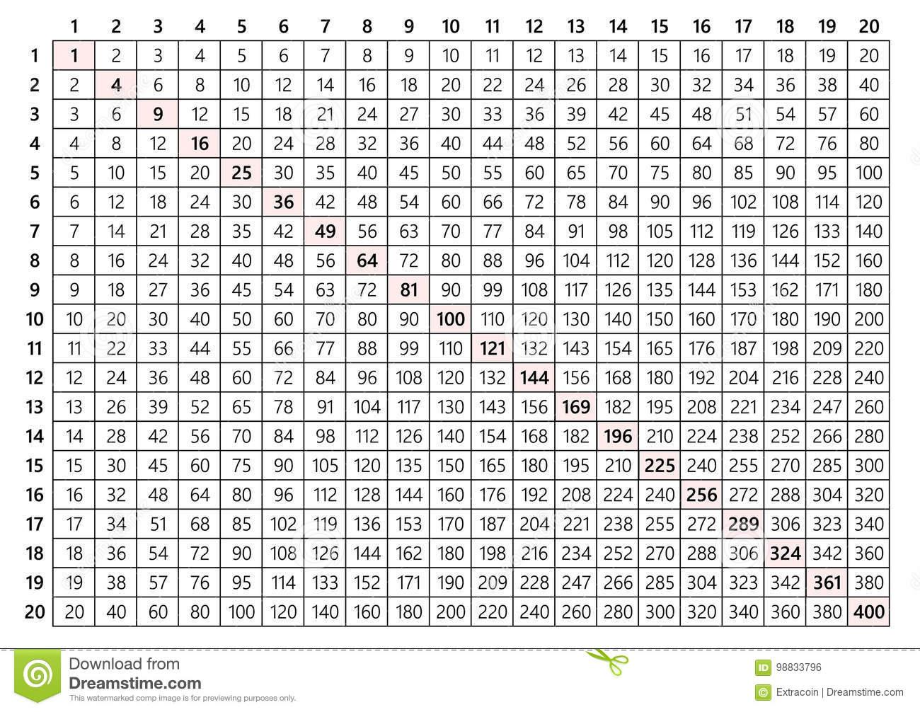 Multiplication Table 20X20 Stock Vector. Illustration Of
