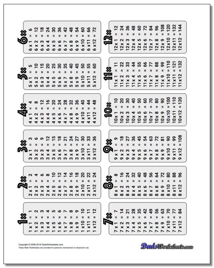 Multiplication Table Quizzes Printable