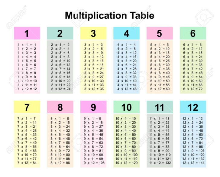 Printable Multiplication Table 20×20