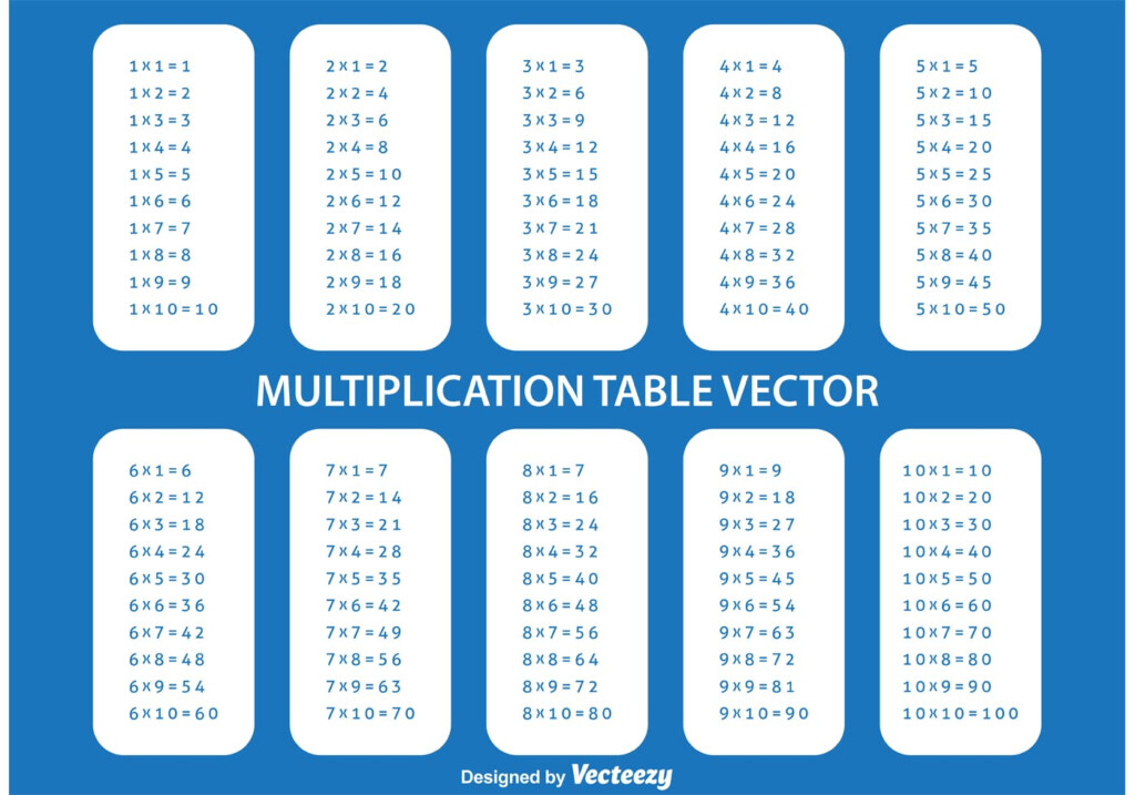 Multiplication Table   Download Free Vectors, Clipart