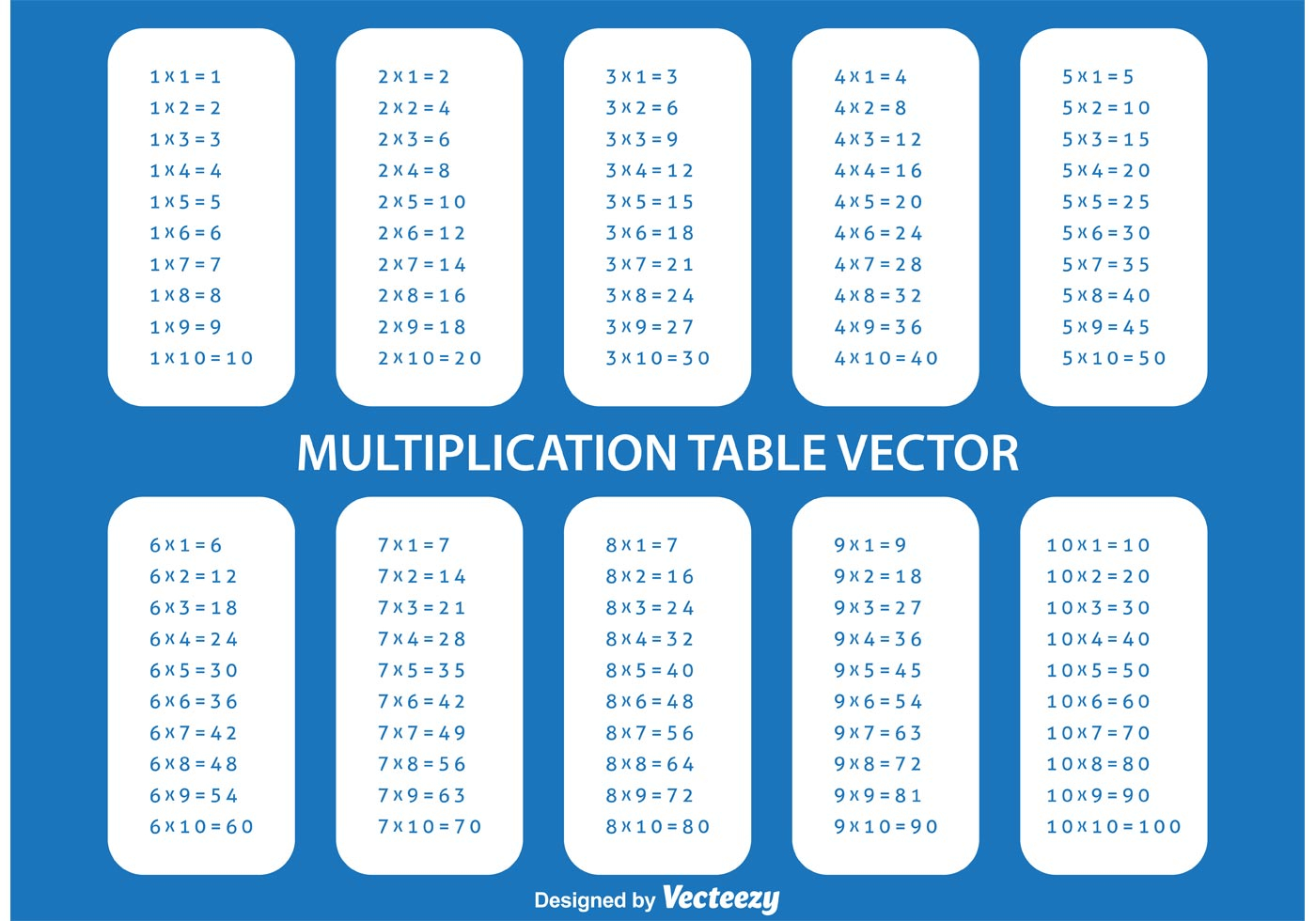 Multiplication Table - Download Free Vectors, Clipart
