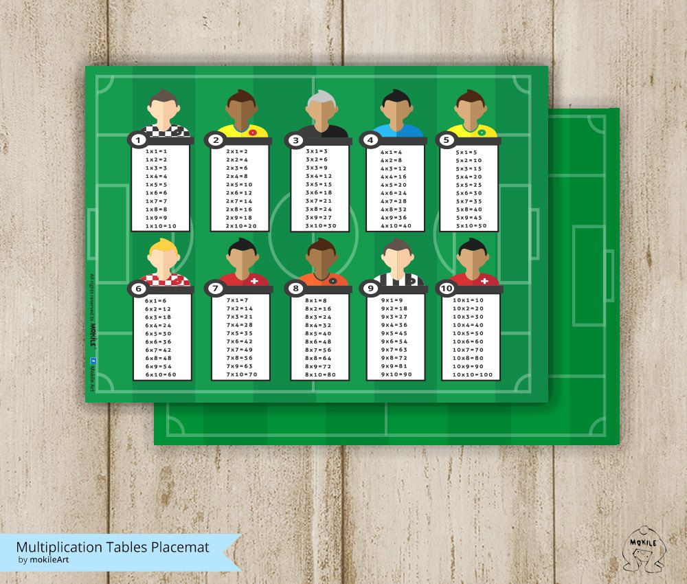 Multiplication Table-Laminated Place Mats-Multiplication