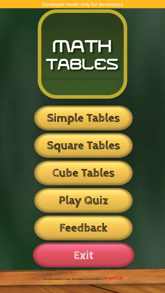 Multiplication Tables 1   100 For Android   Apk Download