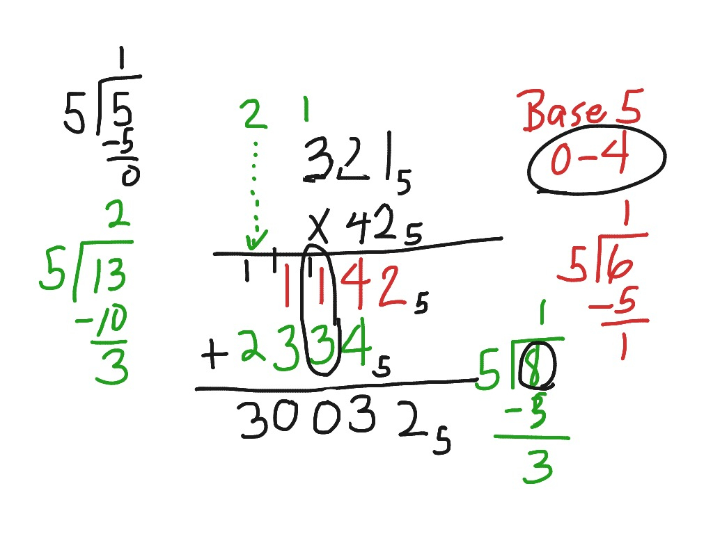 Multiplying In Base 5 | Math | Showme