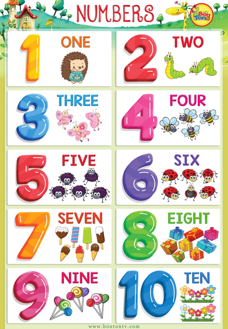 Multiplication Flash Cards For Kindergarten
