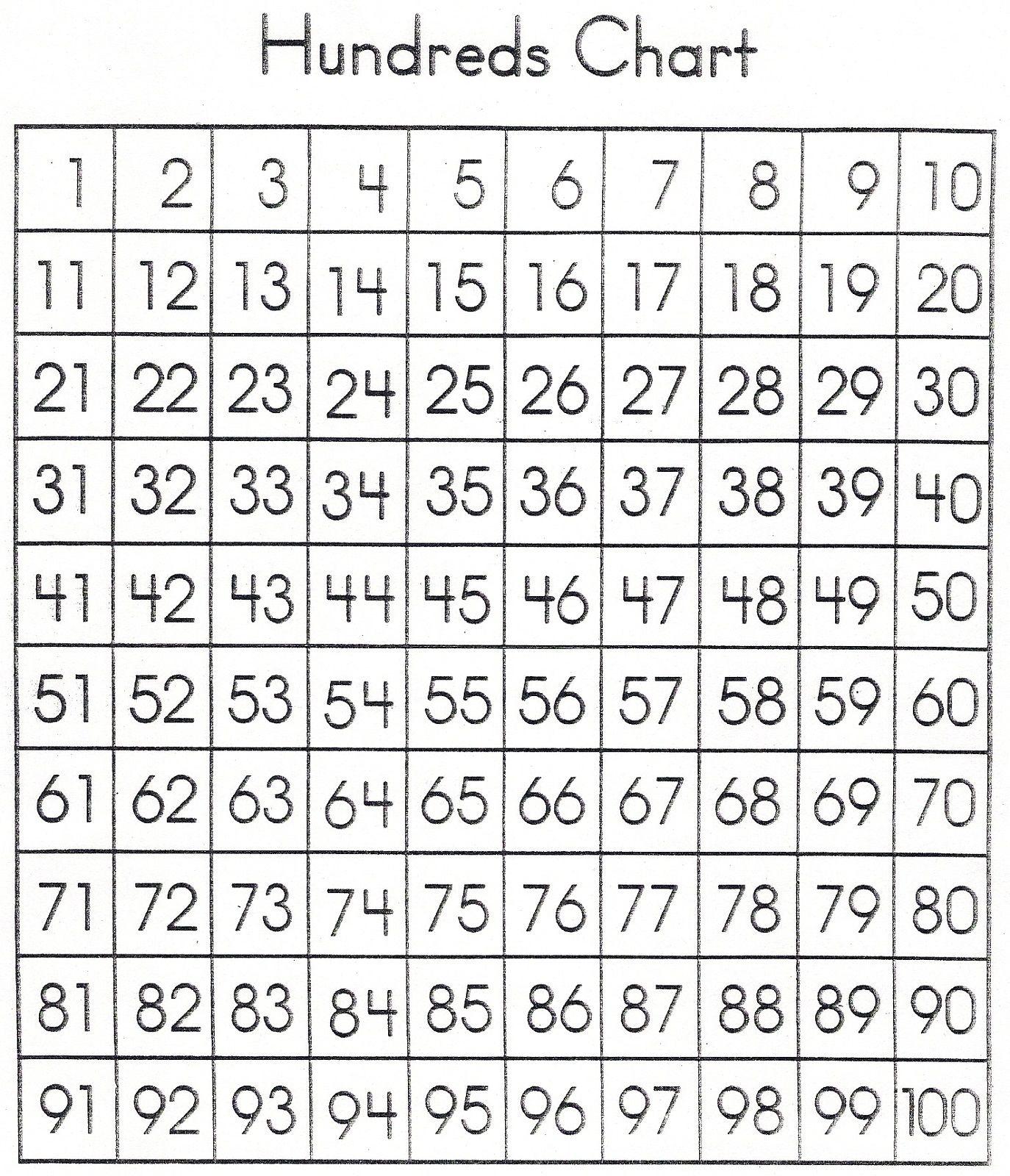One Hundred Chart Worksheet | Kids Activities