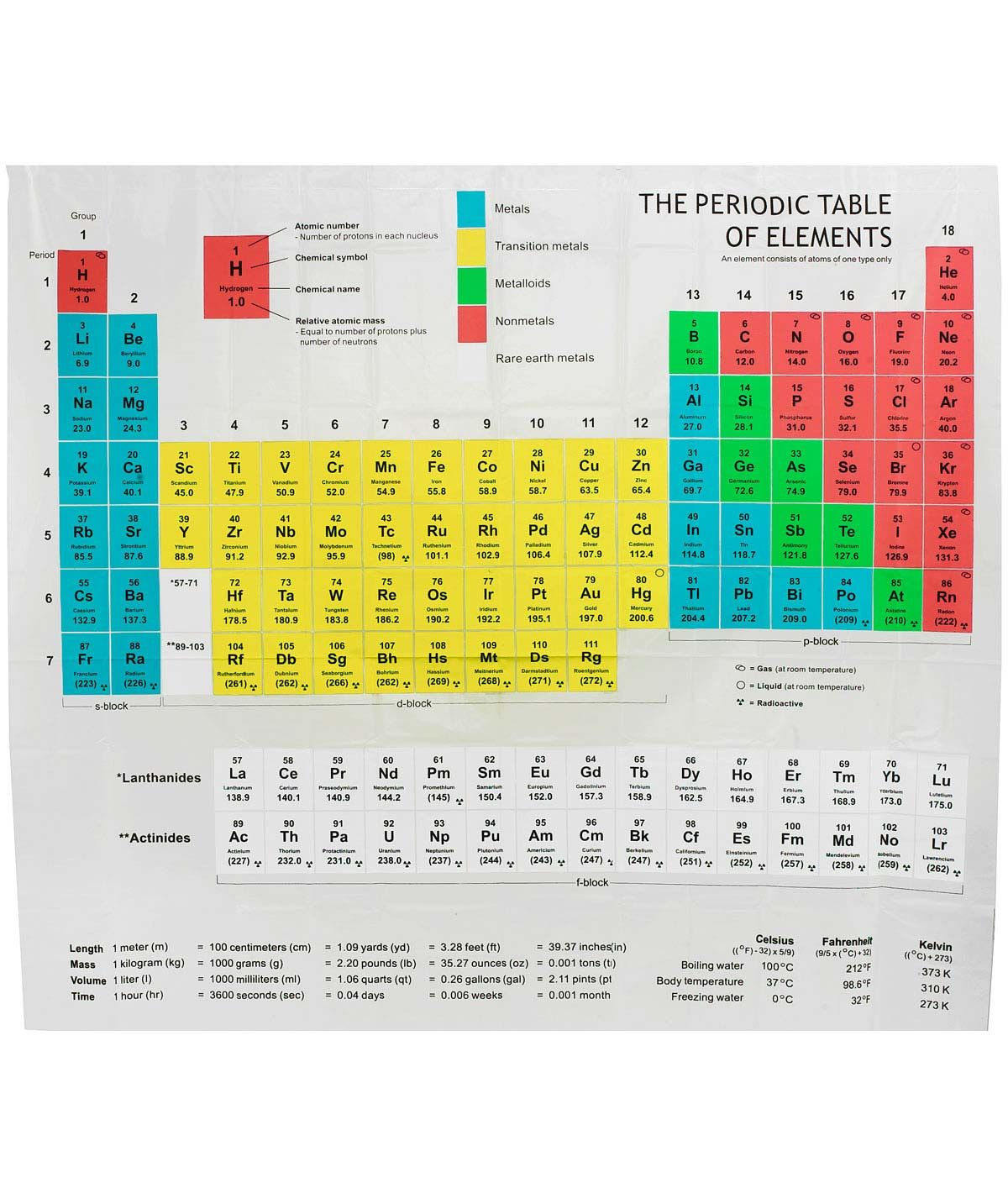 Periodic Table Shower Curtain | Chemistry, Science, Bathroom