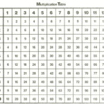 Printable Multiplication Table Chart Template In Pdf & Word