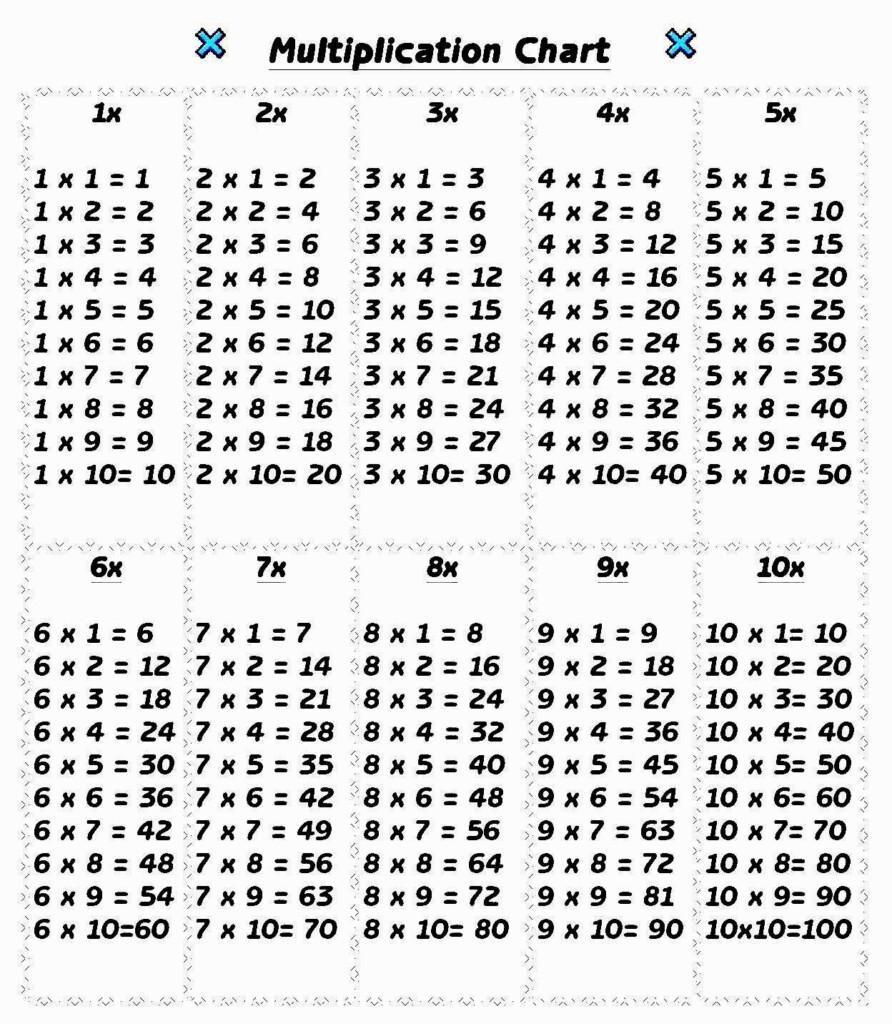 Printable Multiplication Table Pdf | Multiplication Table