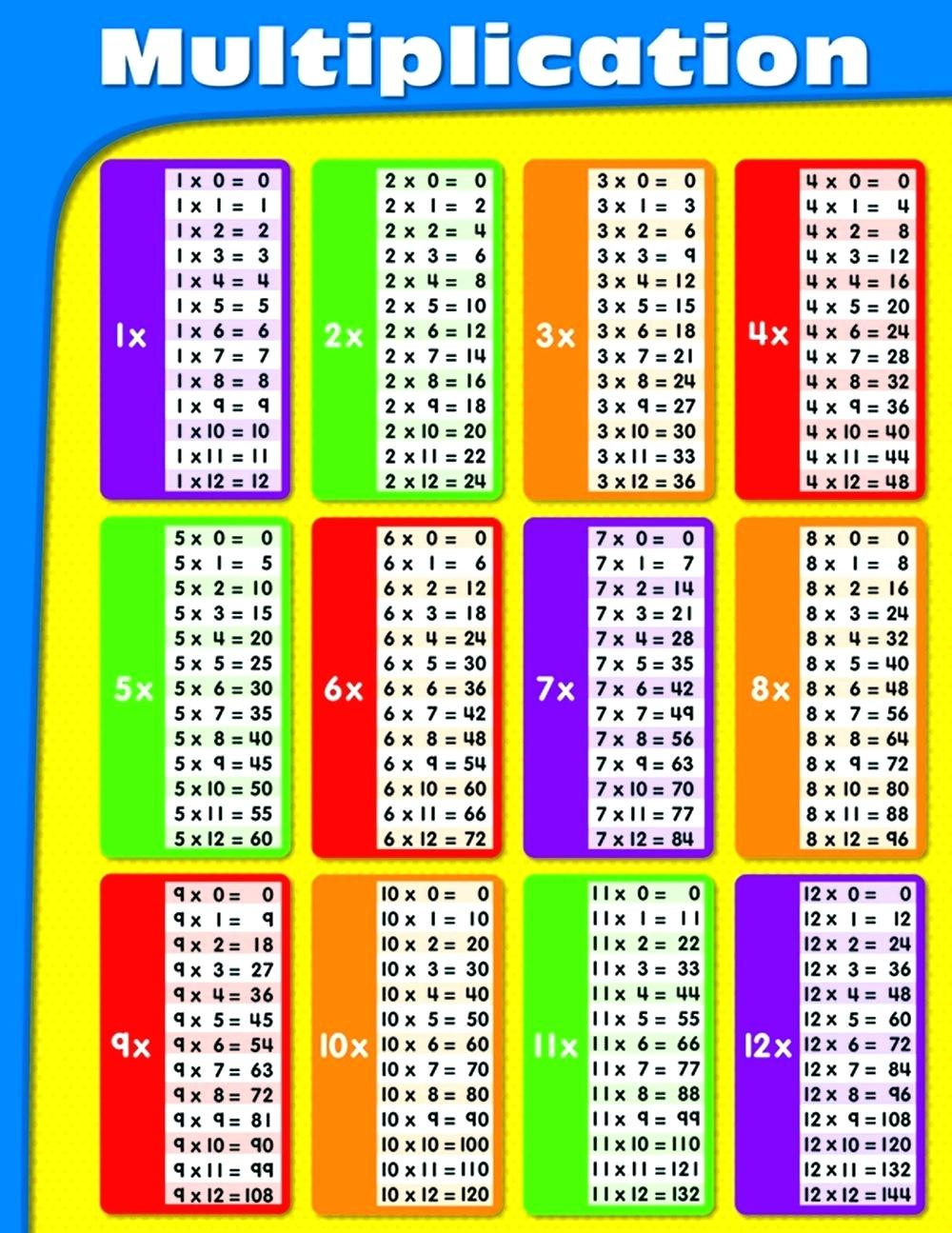 Satisfactory Times Tables Charts Printable | Marvin Blog