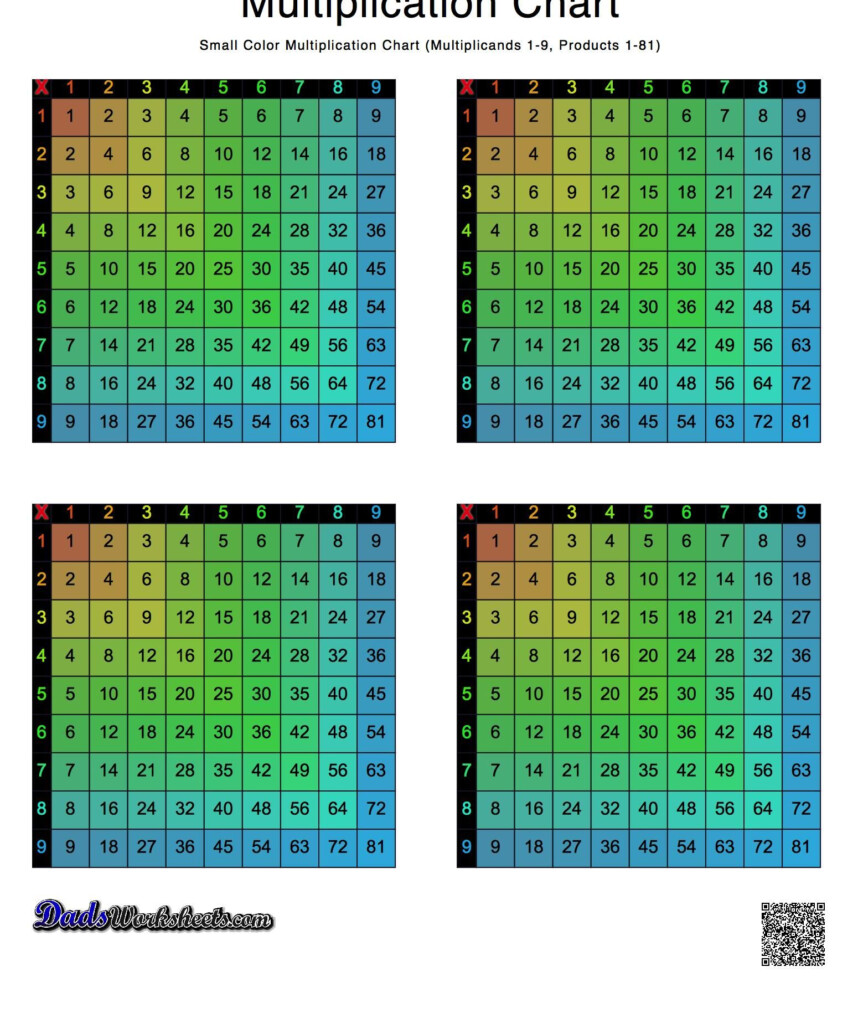 Small Color Multiplication Chart | Multiplication Chart