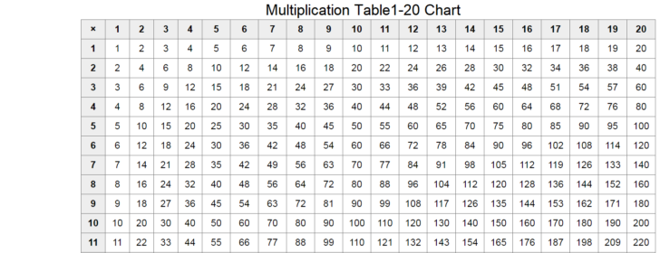 Free Printable Multiplication Chart 1-30