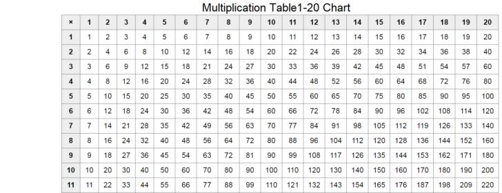 Free Printable Multiplication Chart 1-30