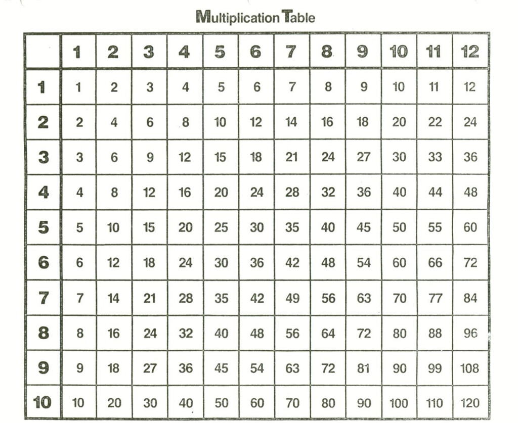Time Tables 1 12