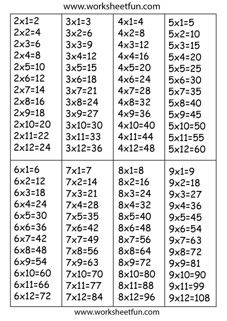 A4 Printable Multiplication Chart