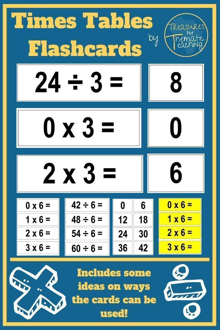 Times Tables Flashcards Multiplication And Division