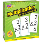 Trend Enterprises Inc. Multiplication 0   12 All Facts Flash
