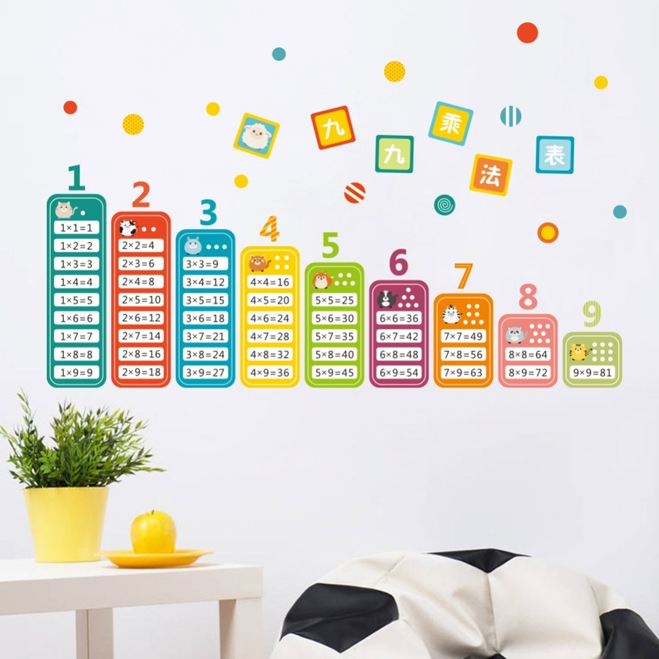Us $0.85 83% Off|Cartoon Children 99 Multiplication Table Math Toy Wall  Stickers For Kids Rooms Baby Learn Educational Montessori Mural Decals|Wall