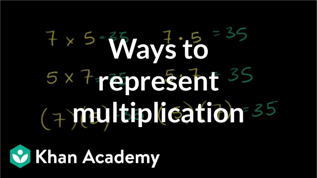 Ways To Represent Multiplication (Video) | Khan Academy