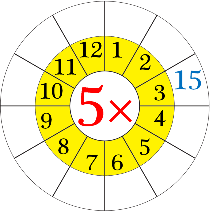 Multiplication Worksheets Table 5