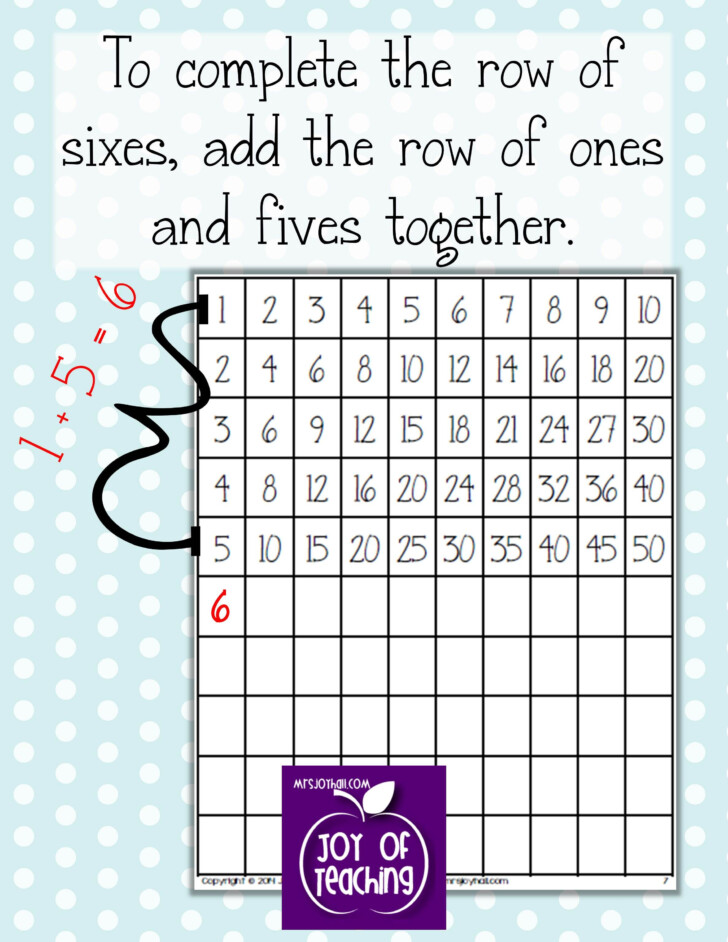 Multiplication Chart Make Your Own