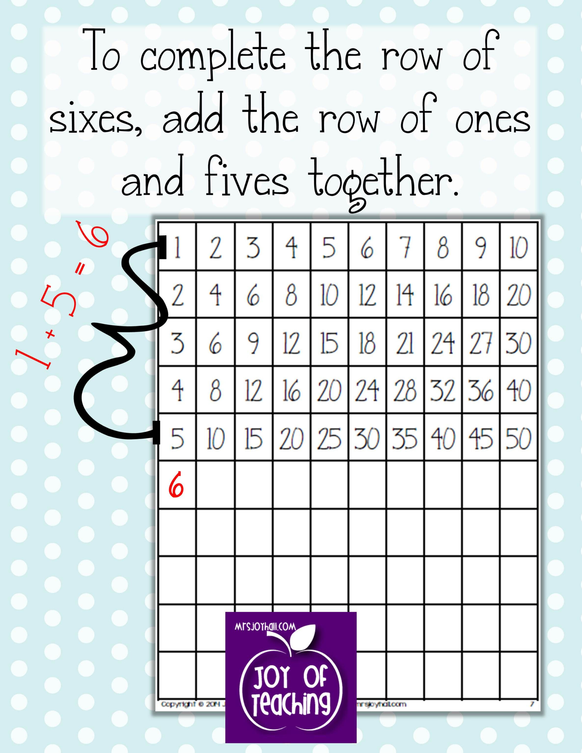 Kids' Diy Multiplication Charts - Mrs. Joy Hall