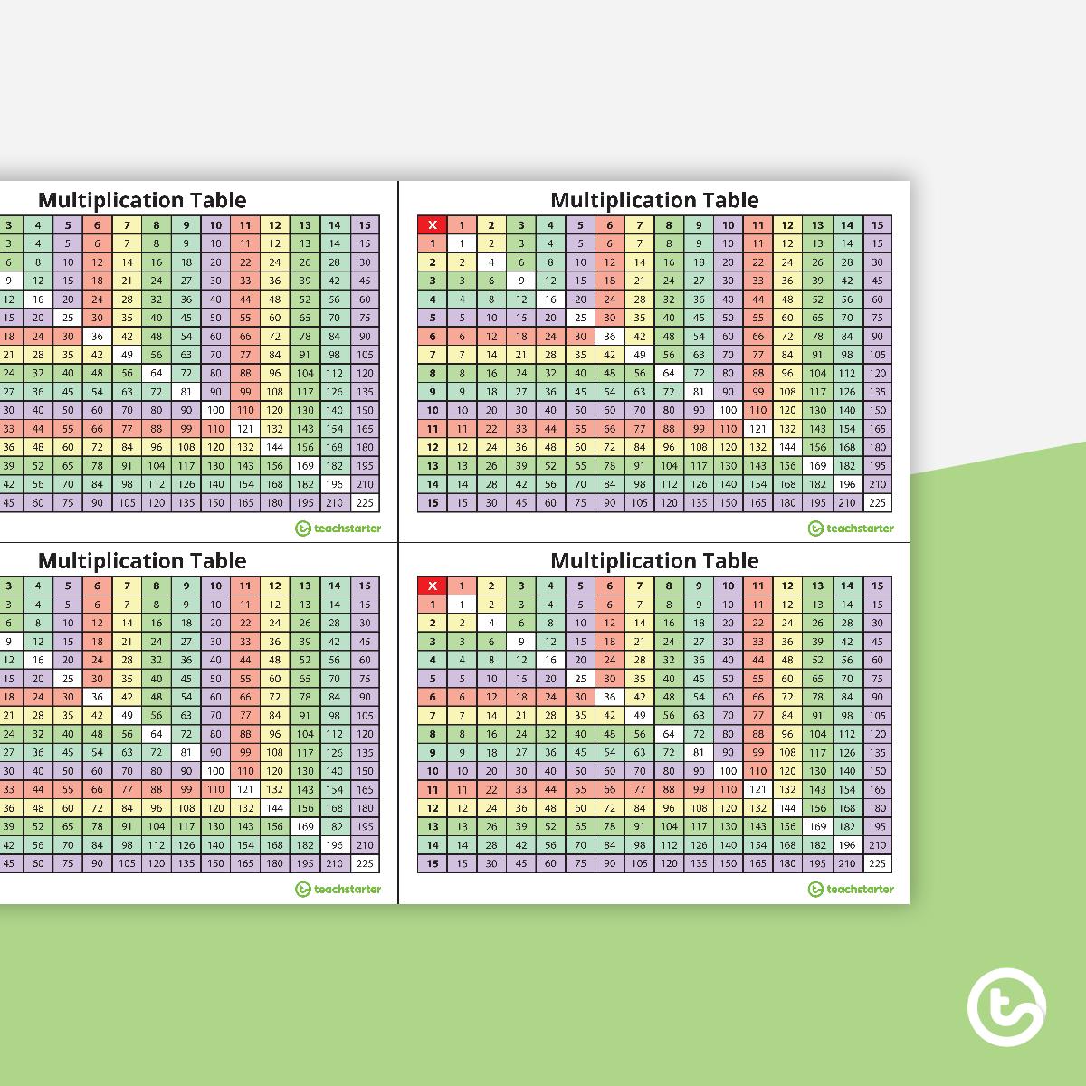 Multiplication Chart Desk Size
