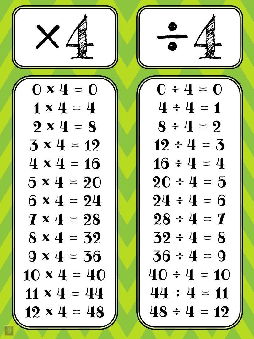 Multiplication & Division Charts | Division Chart, Chart