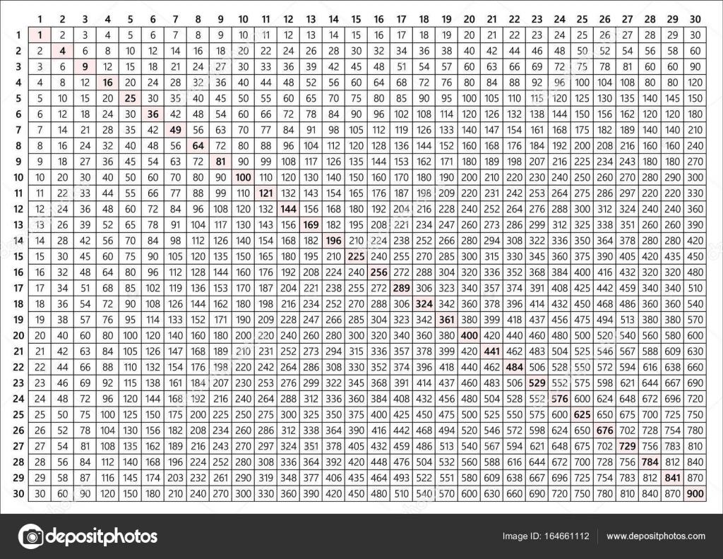 Multiplication Table 30X30 164661112