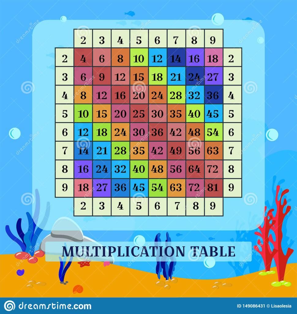 Multiplication Table Banner Stock Illustrations – 39