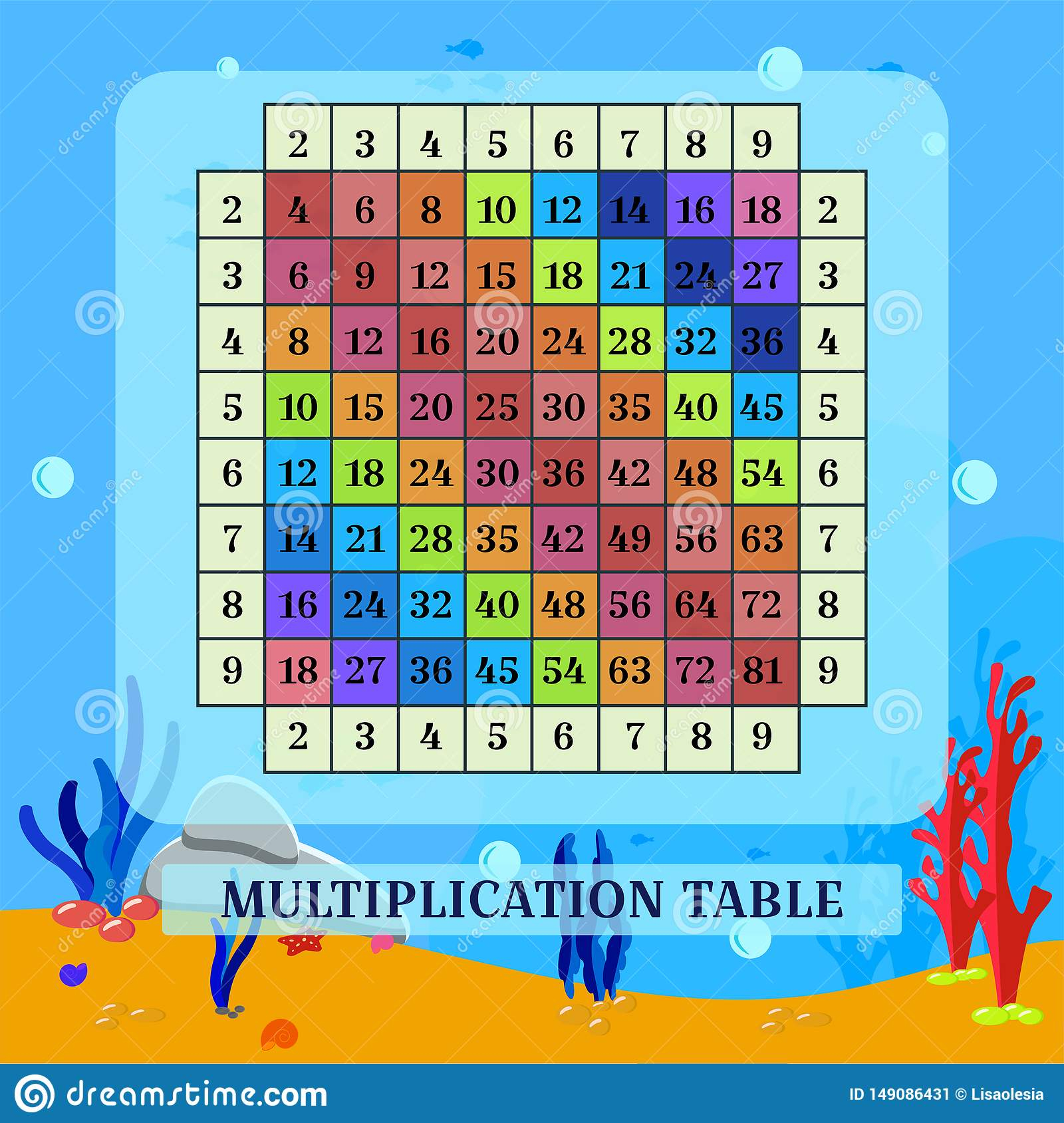 Multiplication Table Banner Stock Illustrations – 39