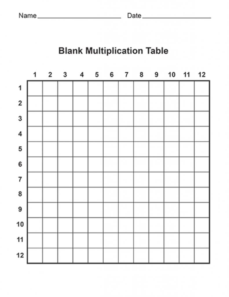 Multiplication Table Chart Worksheet For Kids [Free Printable]