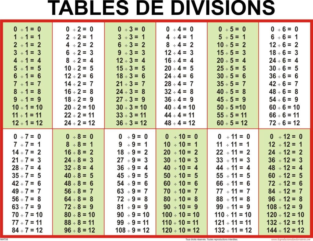 Table+De+Division   Division Chart, Math Division