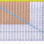 Times Table Chart Up To 25 – Dirim