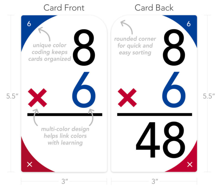 Large Multiplication Flash Cards