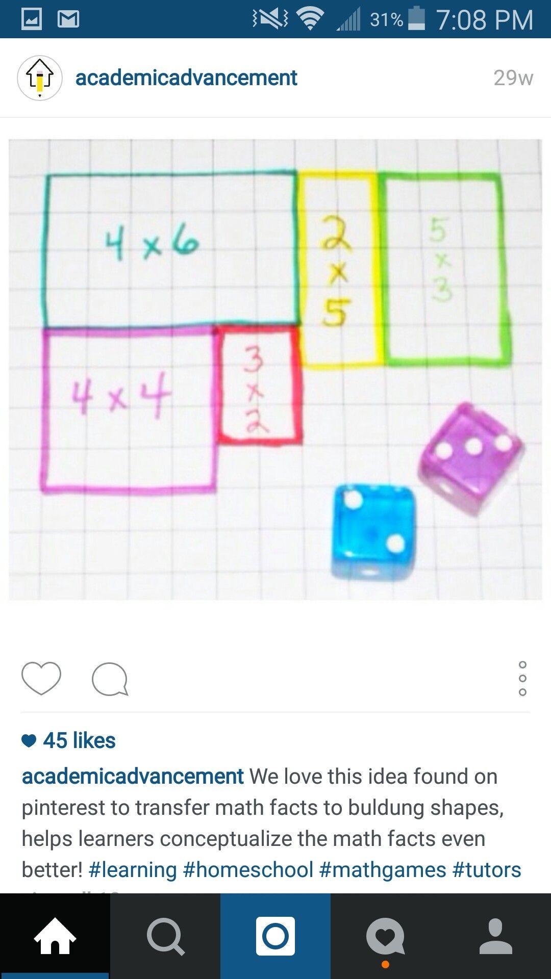 Visual Multiplication Charting | Multiplication Chart, Math