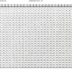 0 50 Multiplication Grid   Lesson Tutor