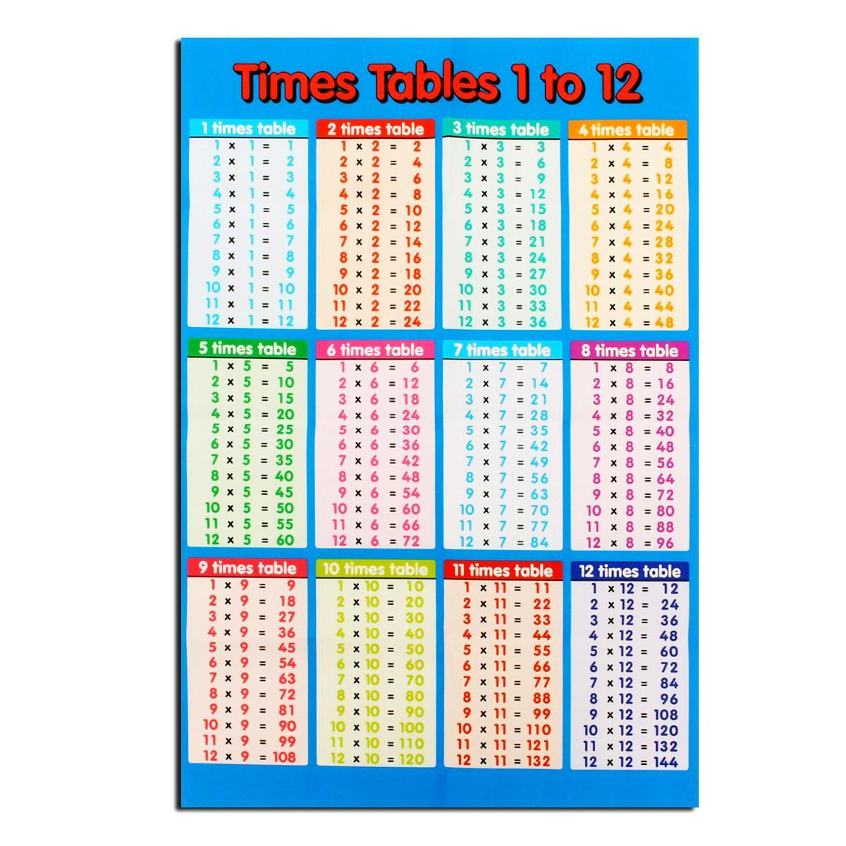019 Educational Times Tables Maths Kids Children Wall Chart Poster 14''x21''