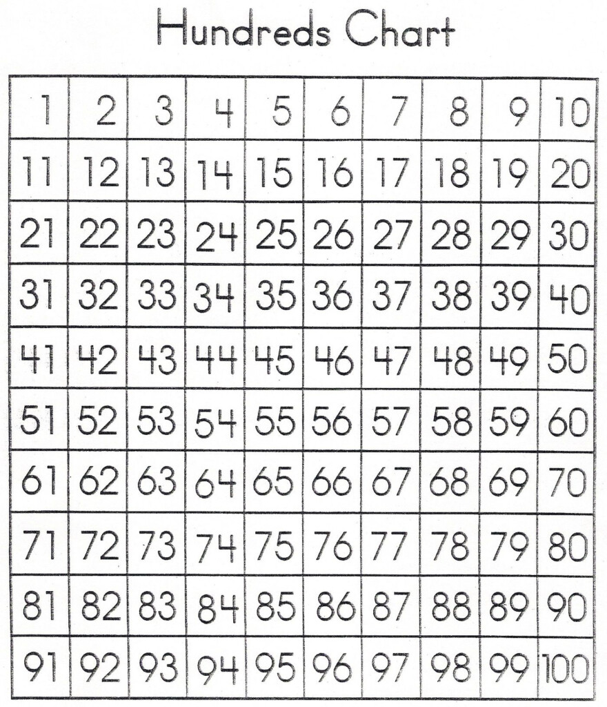 1 100 Number Chart Printable | 101 Printable In 2020 | 100