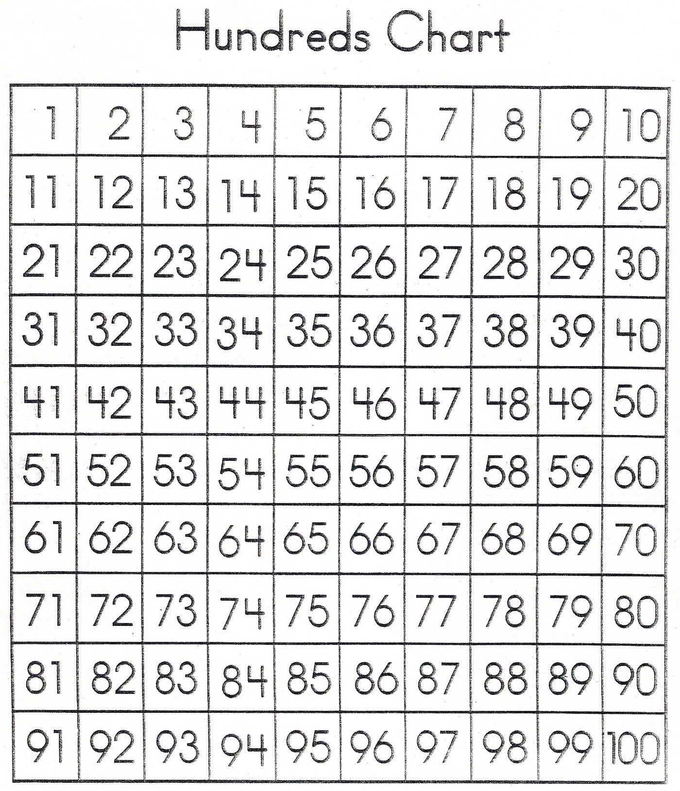 1-100 Number Chart Printable | 101 Printable In 2020 | 100