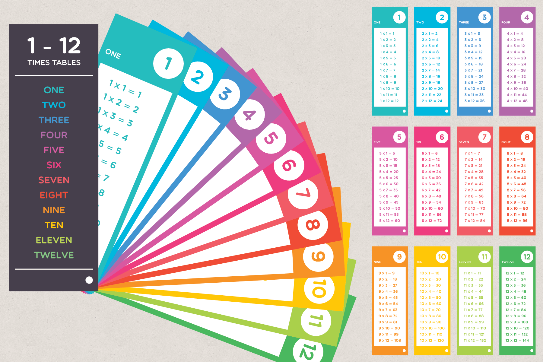1-12 Times Table Fan Deck Printable Multiplication | Times