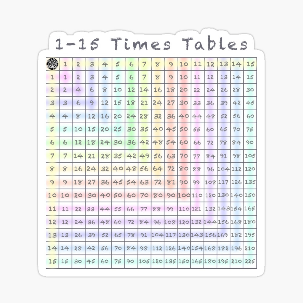 """1-15 Times Tables - Multiplication Chart"""" Scarf"""