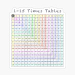 """1 15 Times Tables   Multiplication Chart"""" Scarf"""