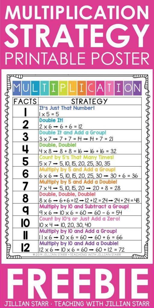 10 Multiplication Math Center Games & Activities In 2020