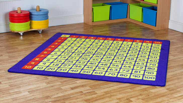Multiplication Chart Rug